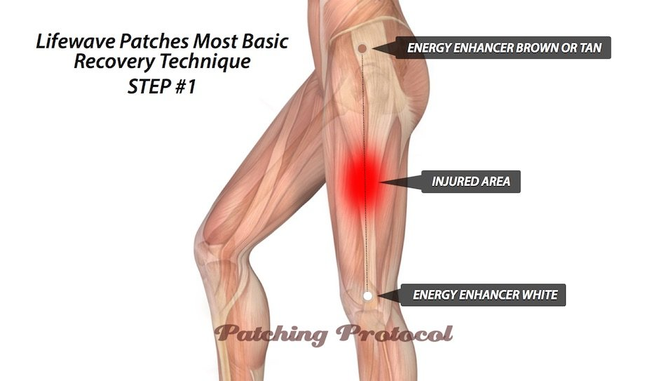 How To Patch A Muscle Injury From The Hip To The Knee Lifewave